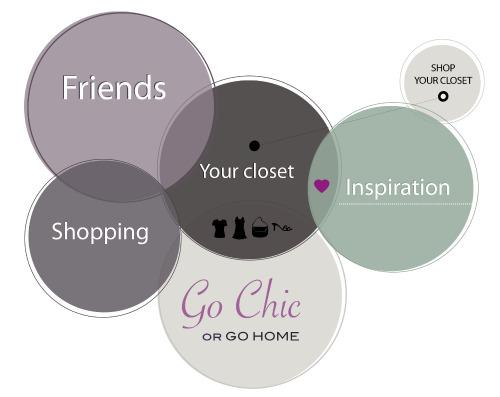 CLOSED – Win a £50 gift card sponsored by Go Chic or Go Home
